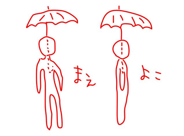 傘の埋め込み
